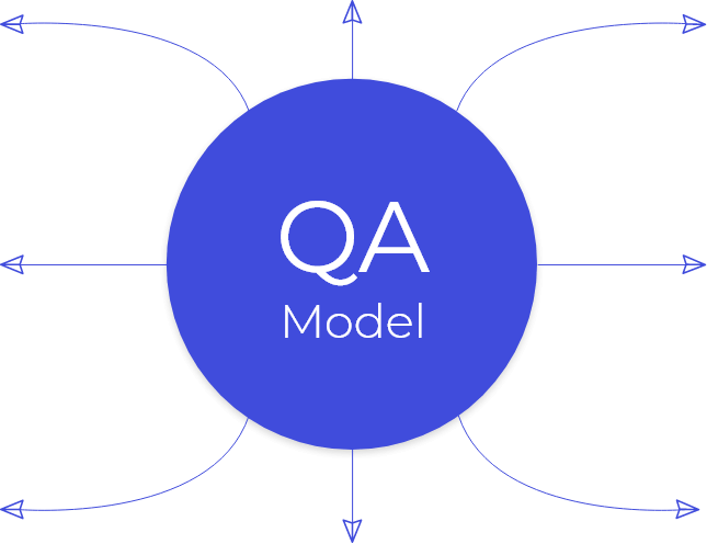 Full_Stack_QA_Model